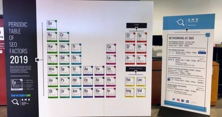 SEO periodic table 2019
