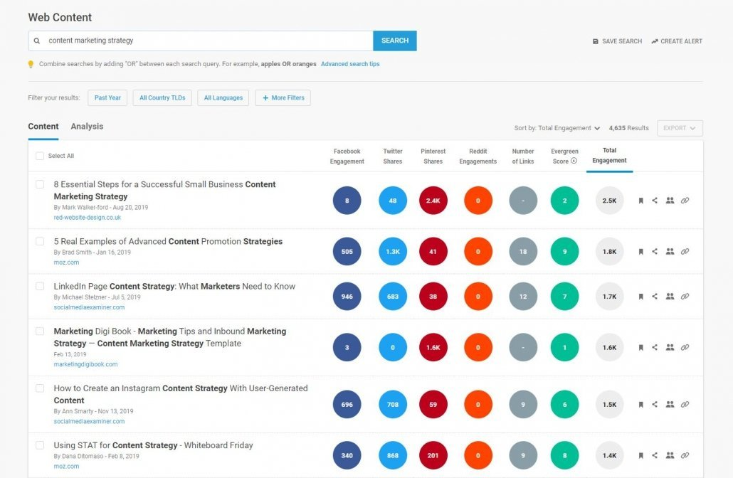buzzsumo tool for research